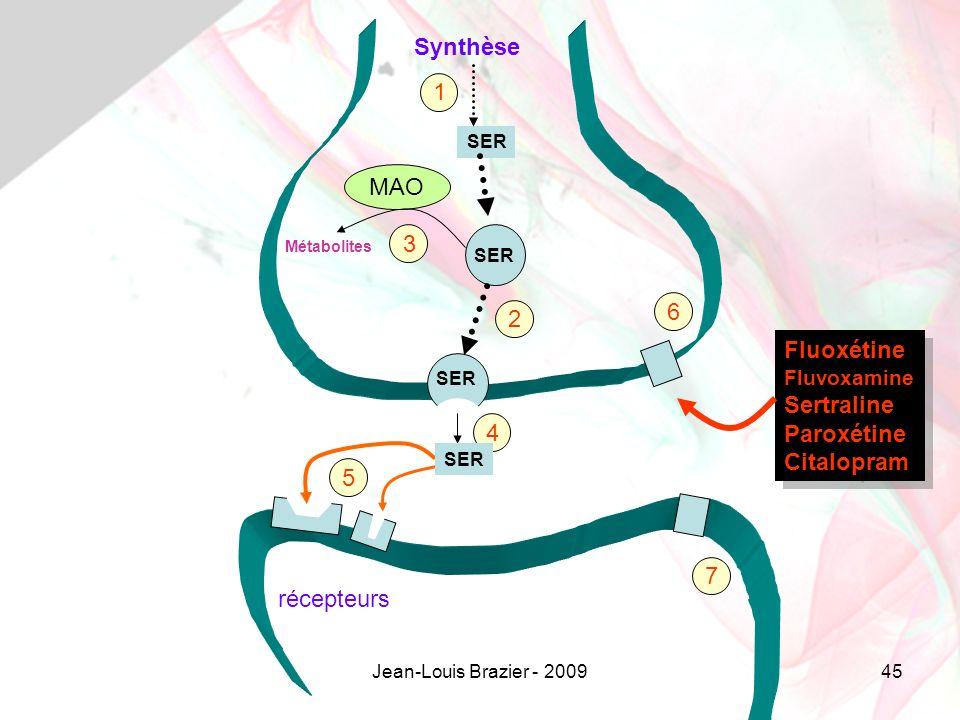 Synthèse 1 MAO 3 6 2 Fluoxétine Sertraline Paroxétine Citalopram 4 5 7