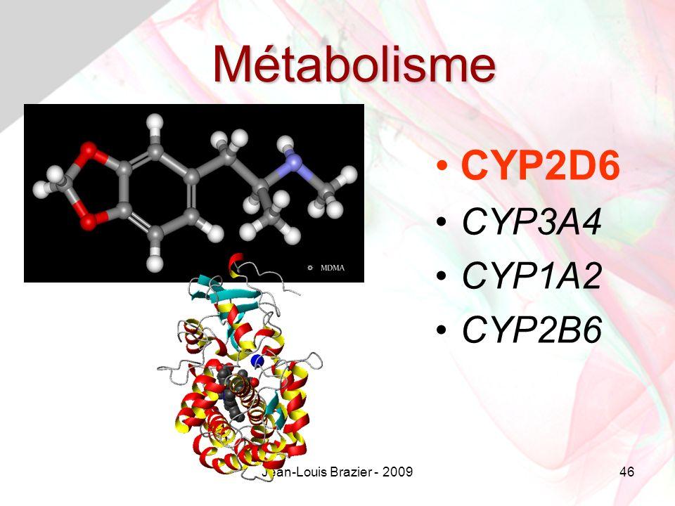 Métabolisme CYP2D6 CYP3A4 CYP1A2 CYP2B6 Jean-Louis Brazier - 2009