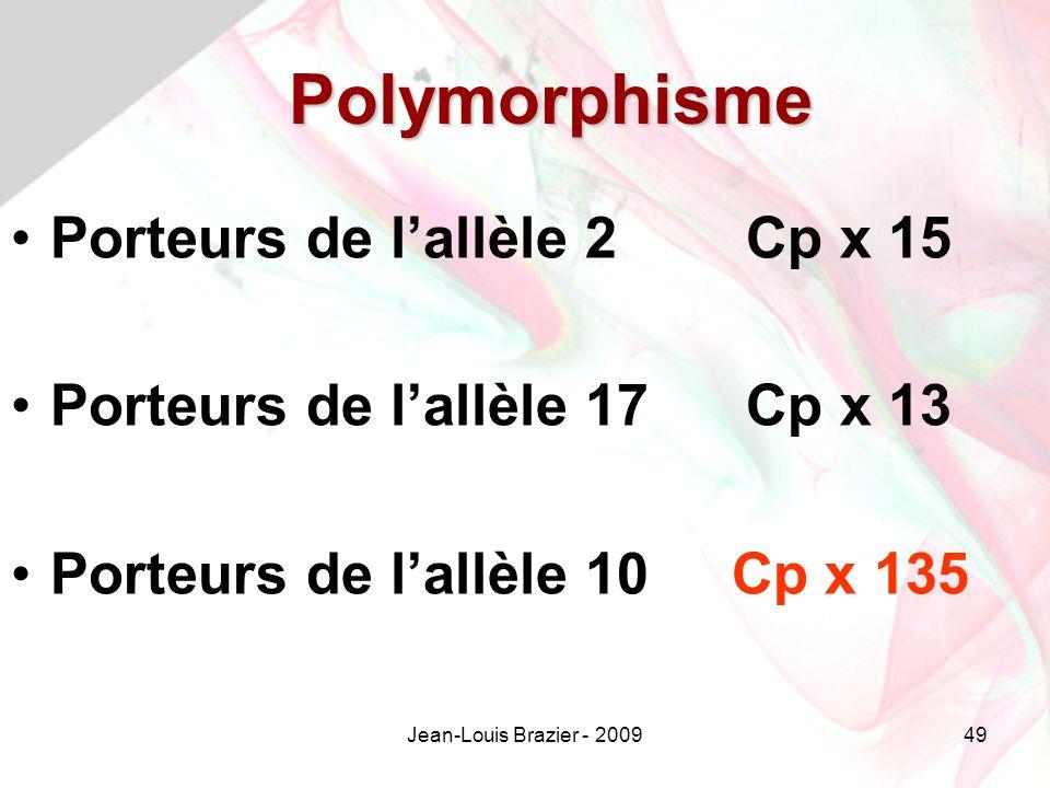 Polymorphisme Porteurs de l'allèle 2 Cp x 15