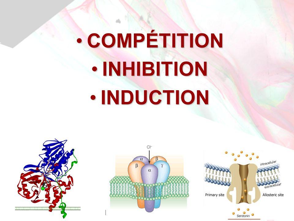 COMPÉTITION INHIBITION INDUCTION
