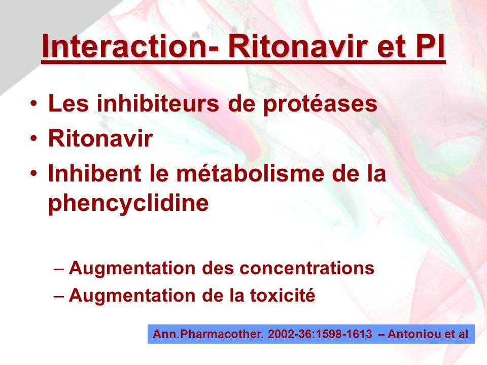 Interaction- Ritonavir et PI