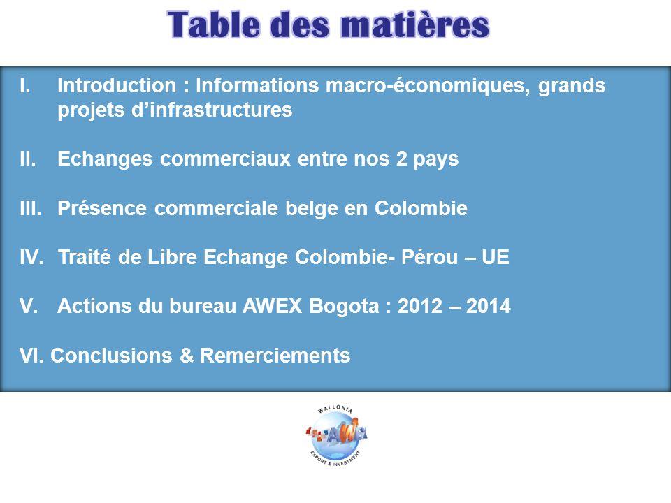 Table des matières Introduction : Informations macro-économiques, grands projets d'infrastructures.