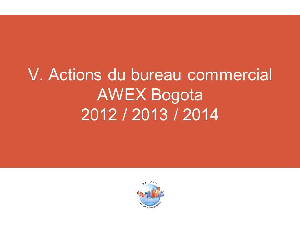 V. Actions du bureau commercial AWEX Bogota 2012 / 2013 / 2014