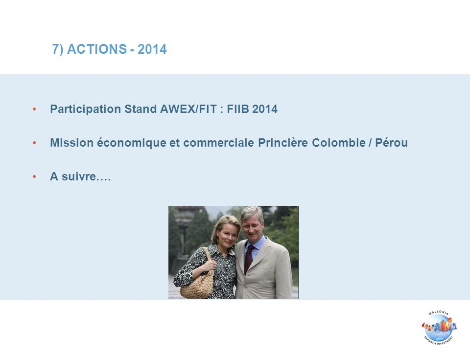 7) ACTIONS - 2014 Participation Stand AWEX/FIT : FIIB 2014