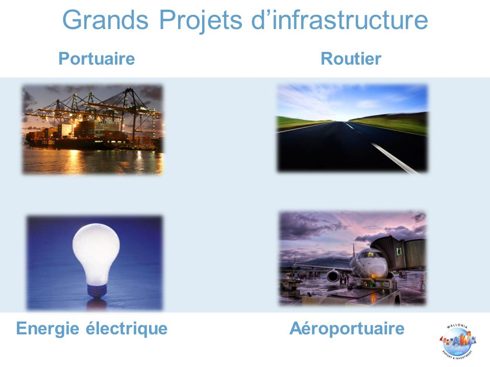 Grands Projets d'infrastructure