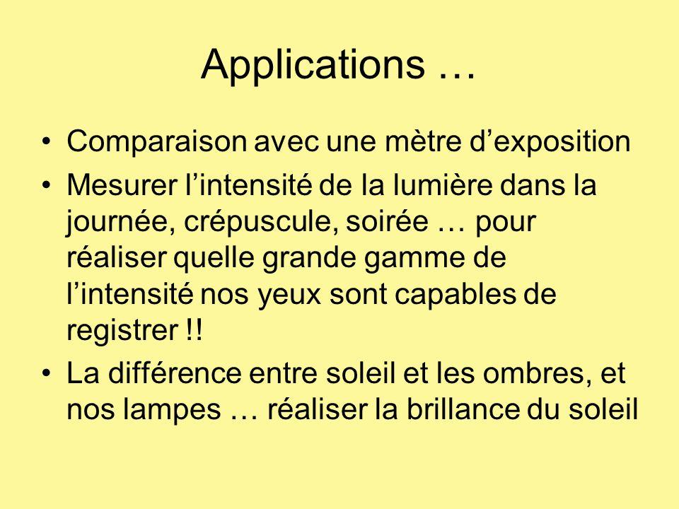 Applications … Comparaison avec une mètre d'exposition