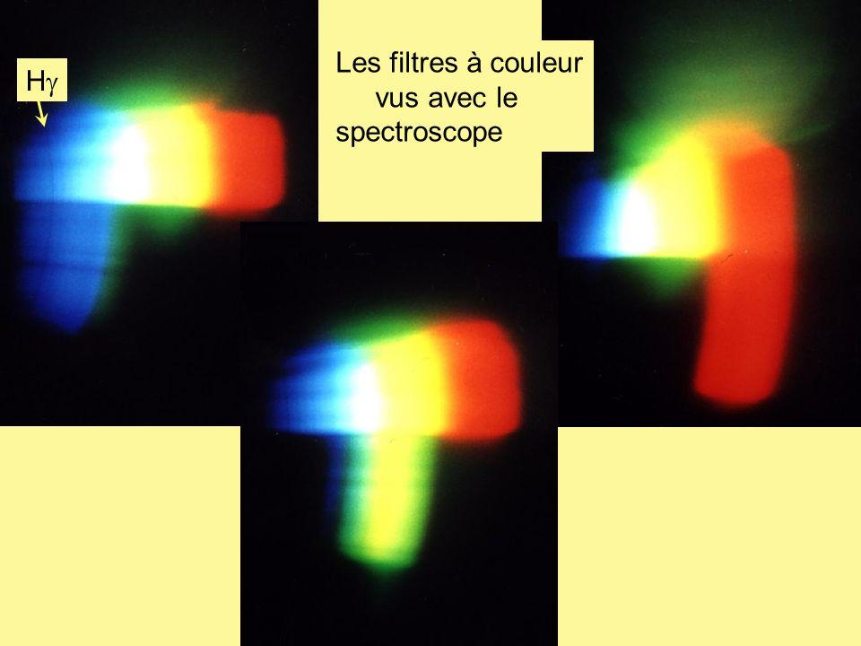Les filtres à couleur vus avec le spectroscope Hg