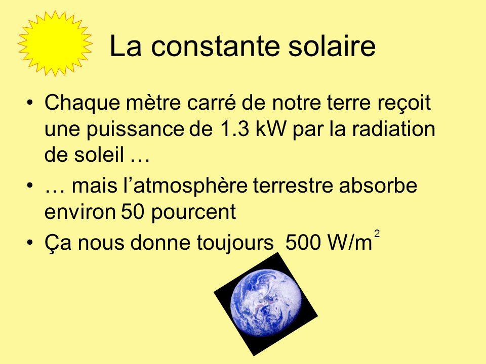 La constante solaire Chaque mètre carré de notre terre reçoit une puissance de 1.3 kW par la radiation de soleil …
