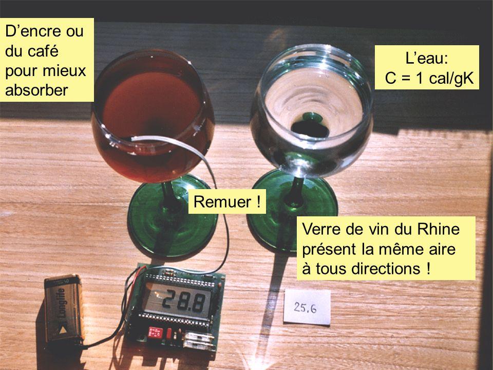 D'encre ou du café. pour mieux. absorber. L'eau: C = 1 cal/gK. Remuer ! Verre de vin du Rhine.