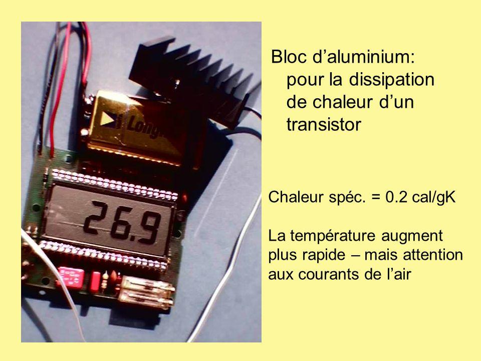 Bloc d'aluminium: pour la dissipation de chaleur d'un transistor