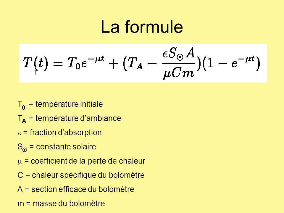 La formule T = température initiale T = température d'ambiance