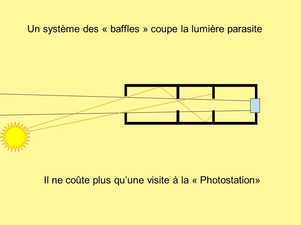 Un système des « baffles » coupe la lumière parasite