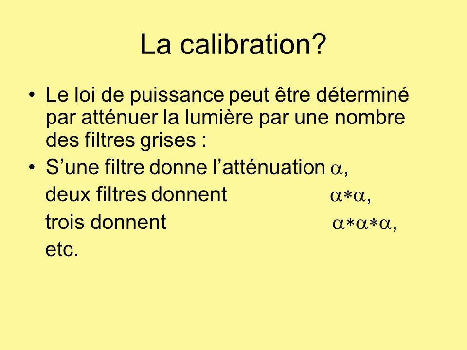 La calibration Le loi de puissance peut être déterminé par atténuer la lumière par une nombre des filtres grises :