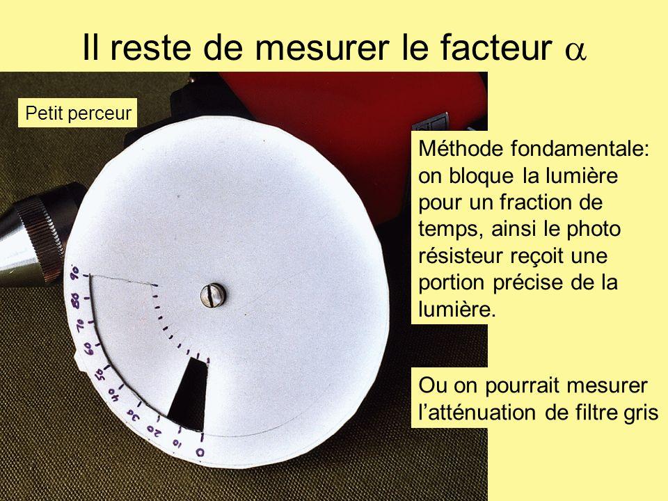 Il reste de mesurer le facteur a