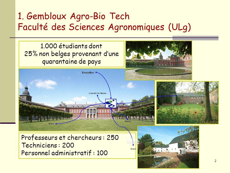 1. Gembloux Agro-Bio Tech Faculté des Sciences Agronomiques (ULg)