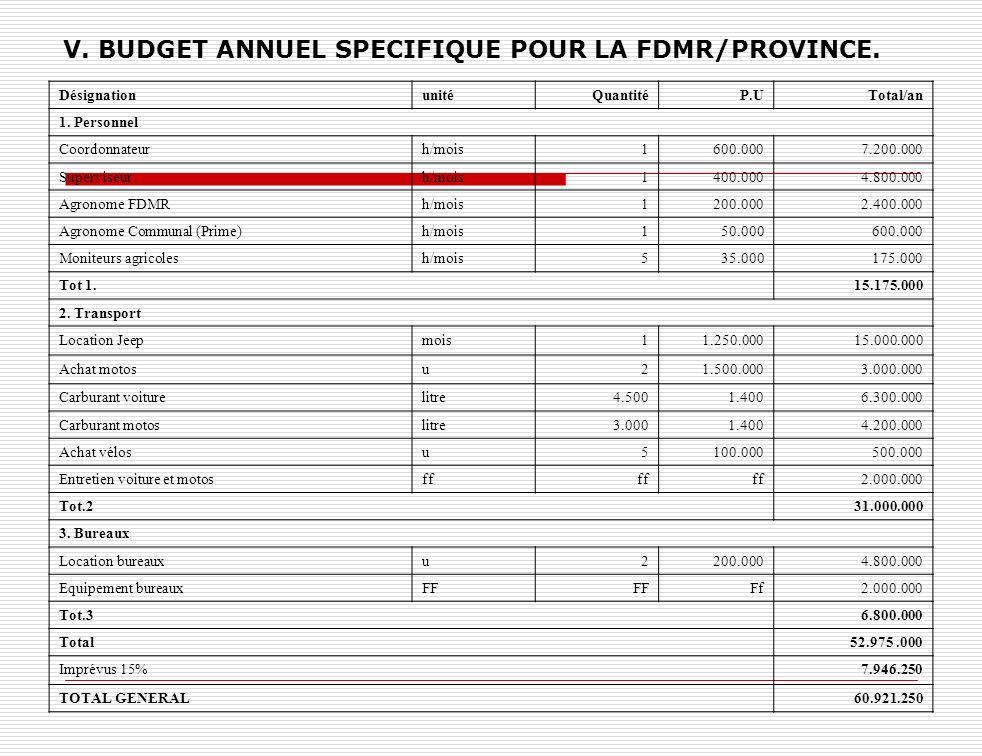 V. BUDGET ANNUEL SPECIFIQUE POUR LA FDMR/PROVINCE.