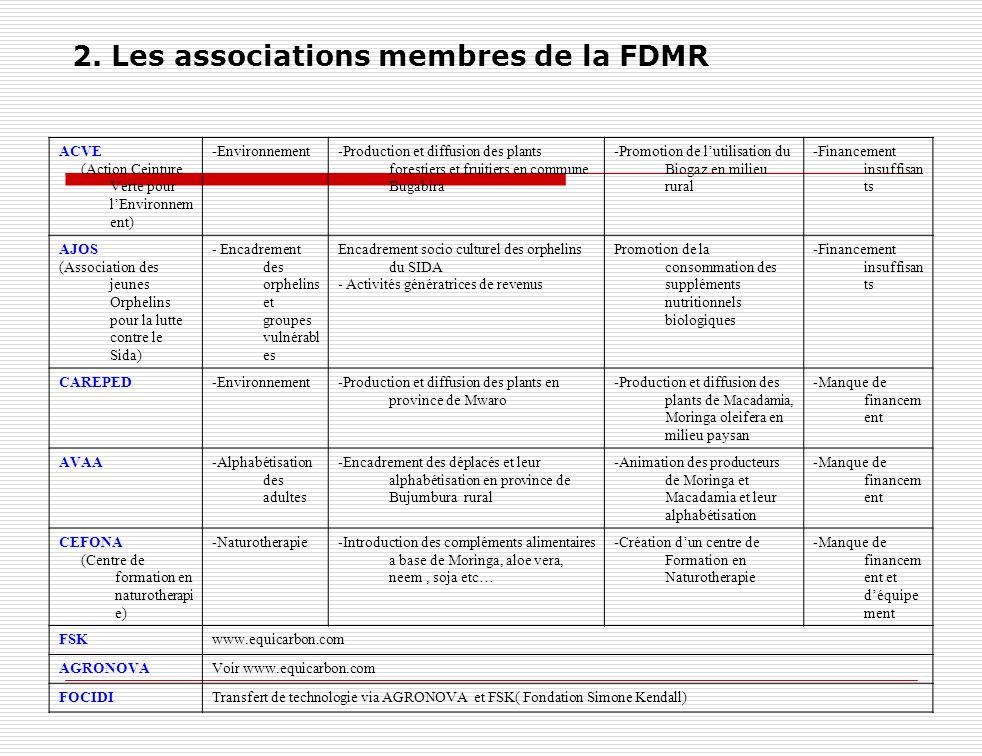 2. Les associations membres de la FDMR