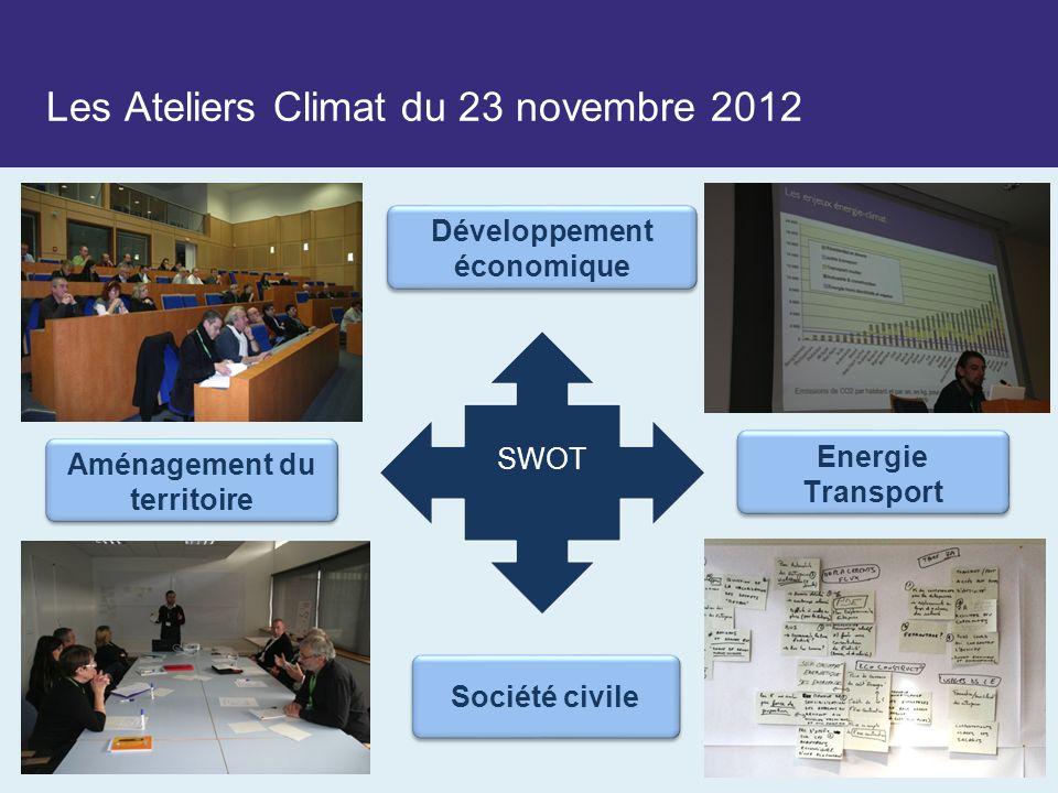 Les Ateliers Climat du 23 novembre 2012