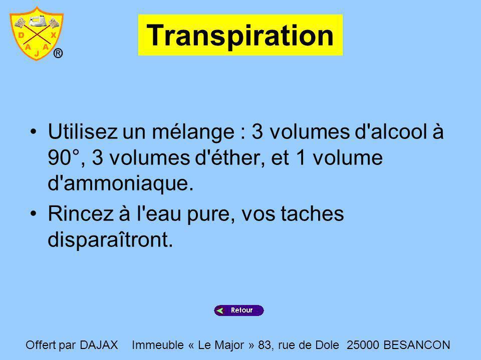 Transpiration Utilisez un mélange : 3 volumes d alcool à 90°, 3 volumes d éther, et 1 volume d ammoniaque.
