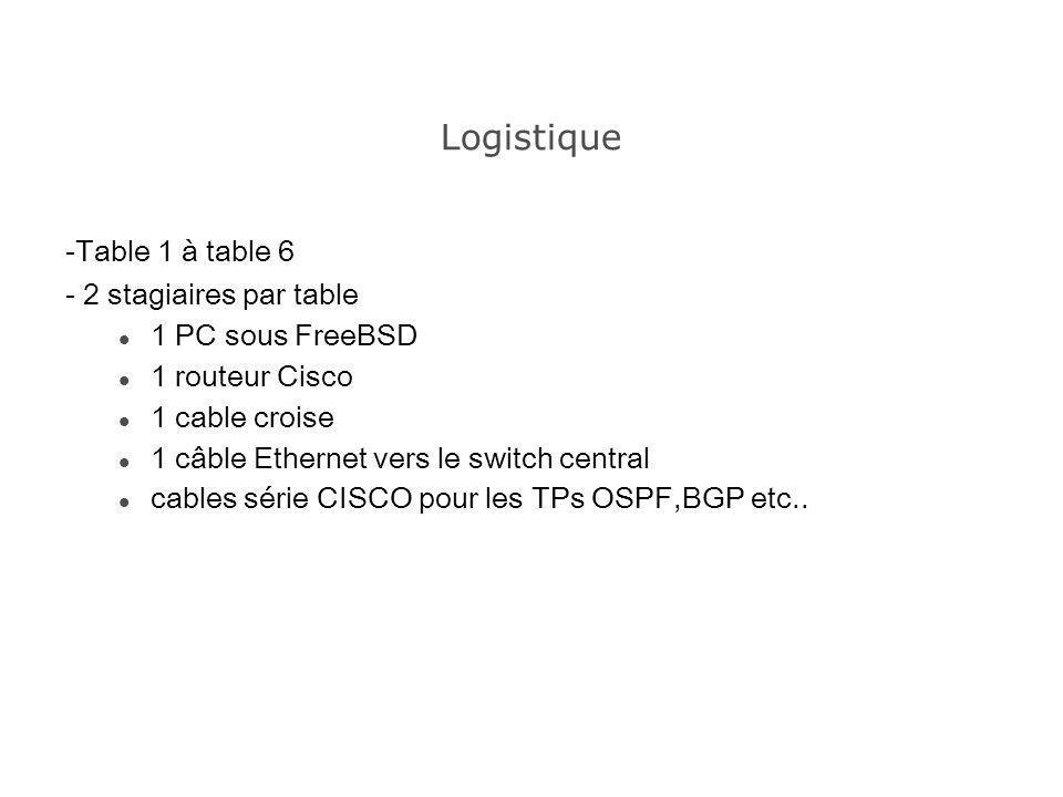 Logistique -Table 1 à table 6 - 2 stagiaires par table