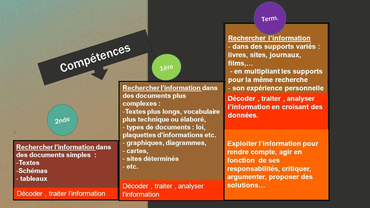 Compétences Term. Rechercher l'information