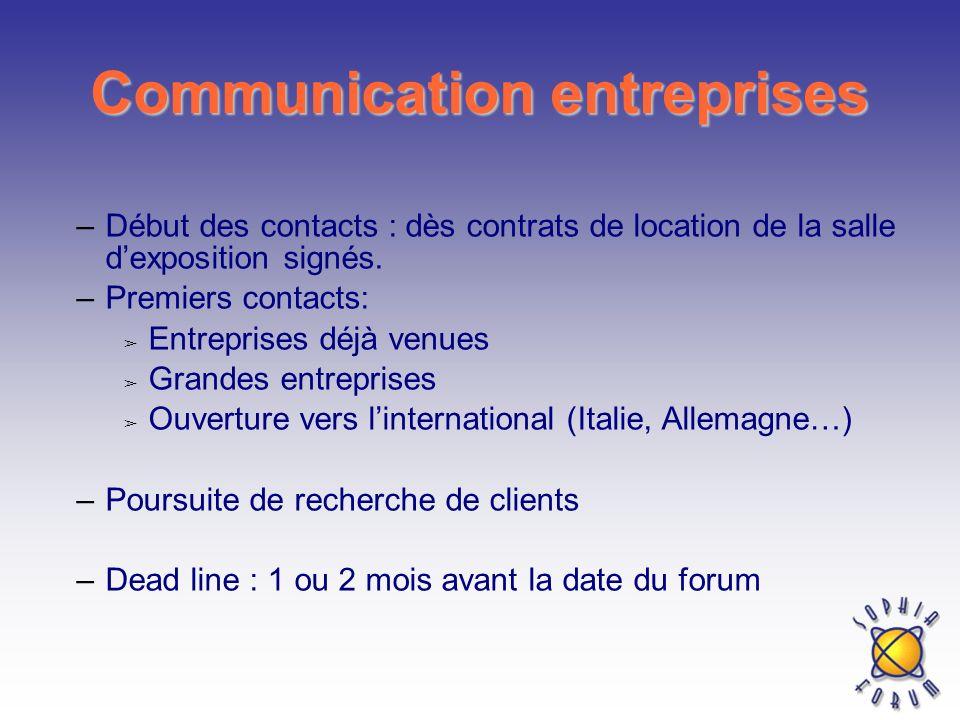 Communication entreprises
