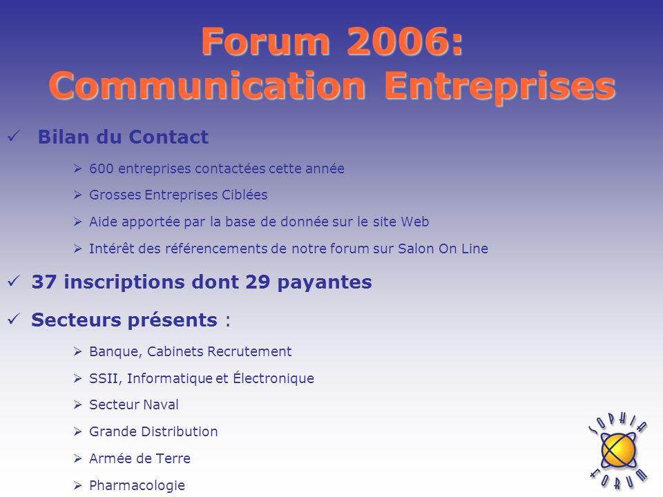 Forum 2006: Communication Entreprises