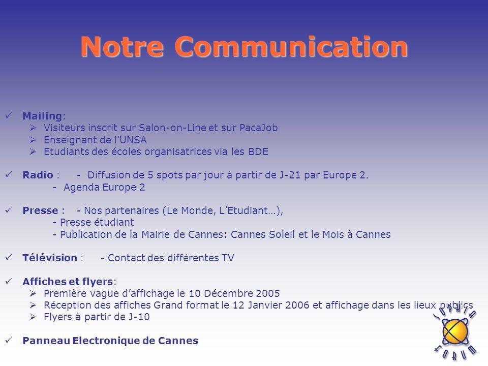 Notre Communication Mailing: