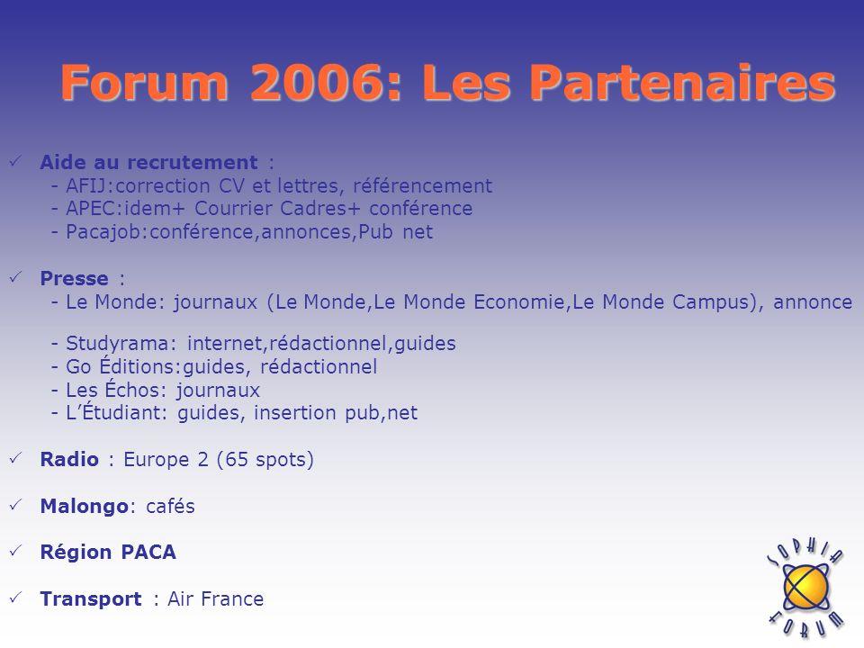 Forum 2006: Les Partenaires