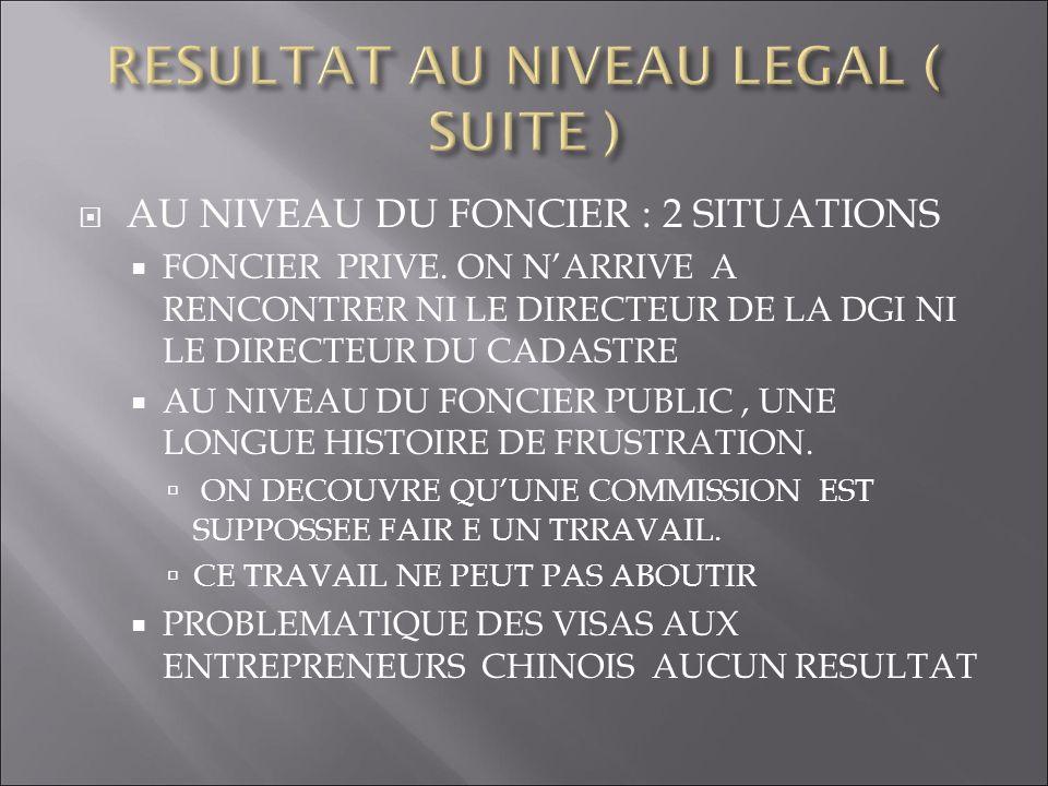RESULTAT AU NIVEAU LEGAL ( SUITE )