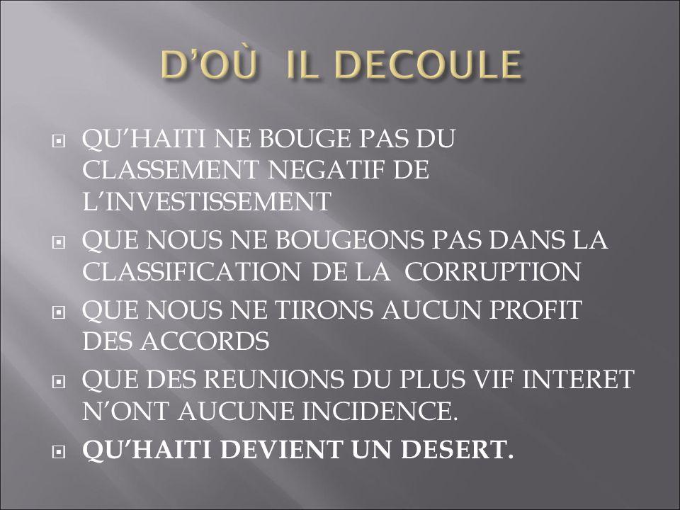 D'OÙ IL DECOULE QU'HAITI NE BOUGE PAS DU CLASSEMENT NEGATIF DE L'INVESTISSEMENT. QUE NOUS NE BOUGEONS PAS DANS LA CLASSIFICATION DE LA CORRUPTION.