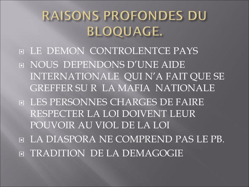 RAISONS PROFONDES DU BLOQUAGE.