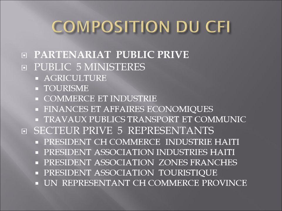COMPOSITION DU CFI PARTENARIAT PUBLIC PRIVE PUBLIC 5 MINISTERES