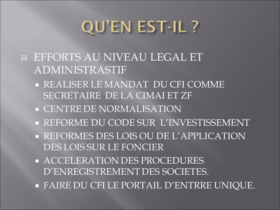 QU'EN EST-IL EFFORTS AU NIVEAU LEGAL ET ADMINISTRASTIF