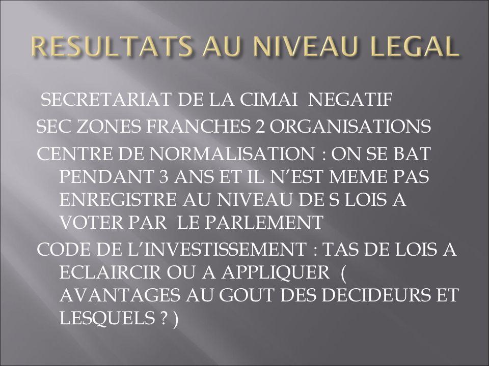 RESULTATS AU NIVEAU LEGAL