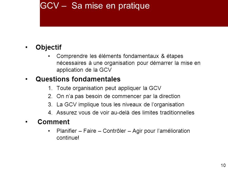 GCV – Sa mise en pratique