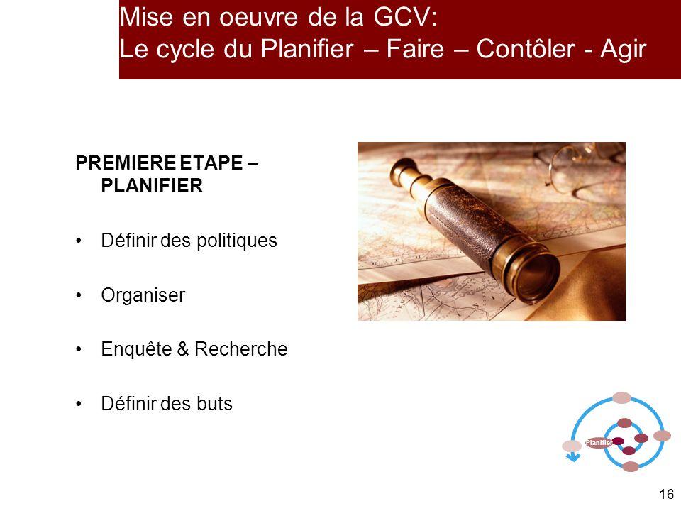 Mise en oeuvre de la GCV: Le cycle du Planifier – Faire – Contôler - Agir