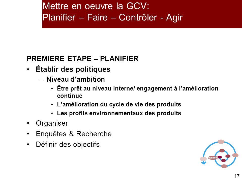 Mettre en oeuvre la GCV: Planifier – Faire – Contrôler - Agir