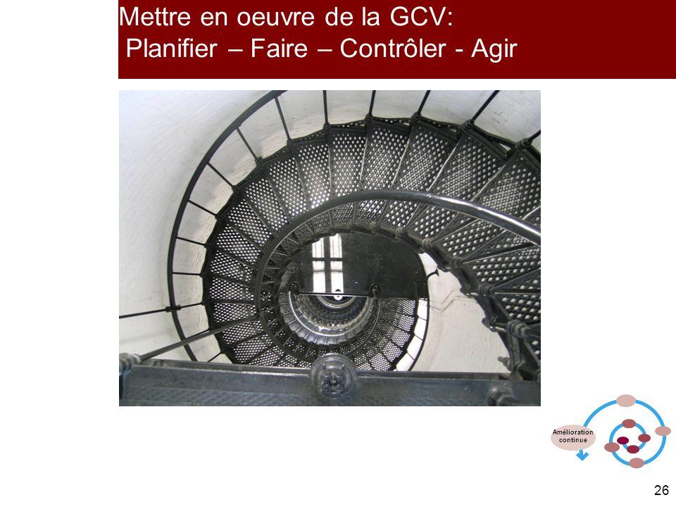 Mettre en oeuvre de la GCV: Planifier – Faire – Contrôler - Agir