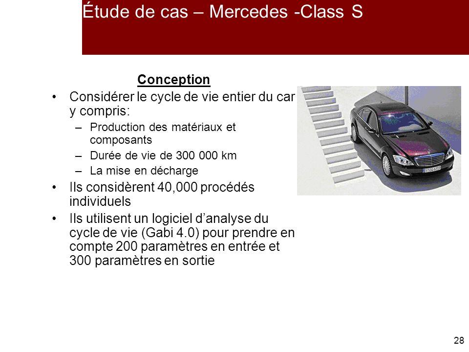 Étude de cas – Mercedes -Class S