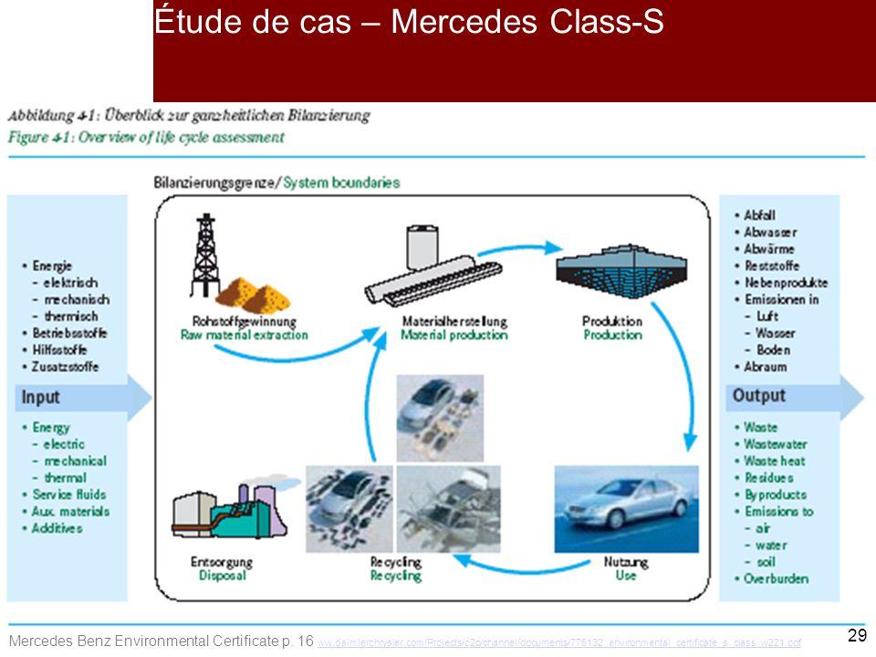 Étude de cas – Mercedes Class-S