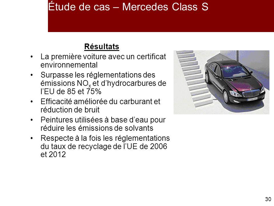 Étude de cas – Mercedes Class S