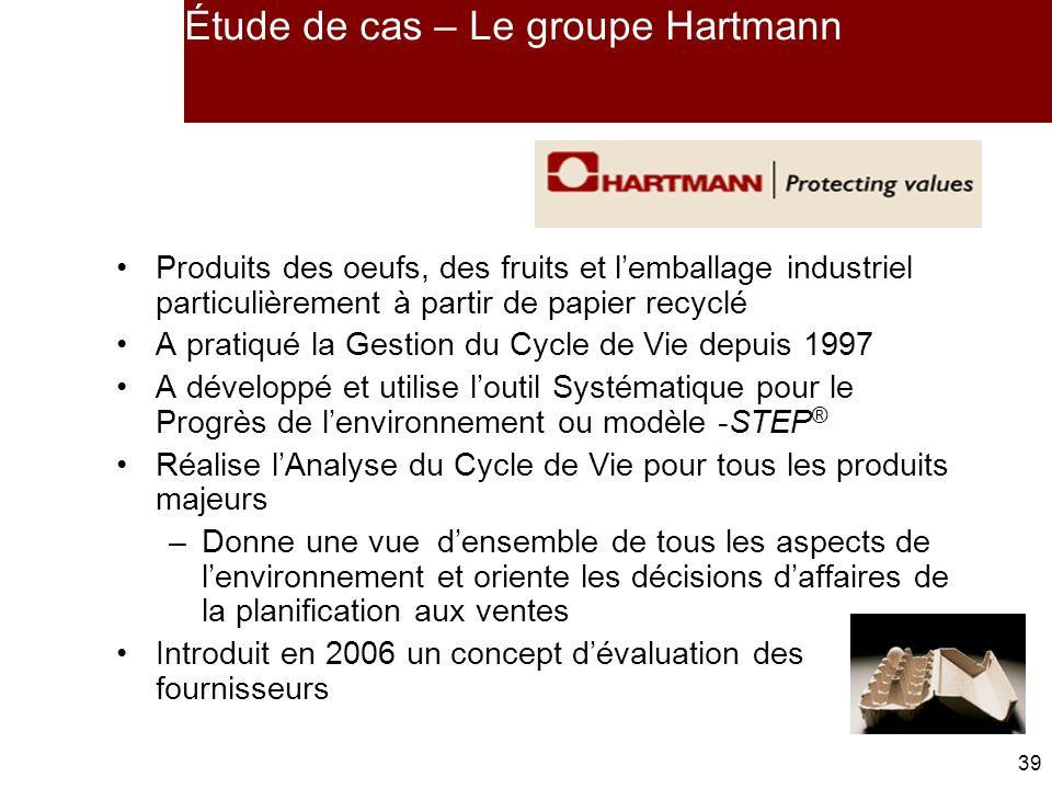 Étude de cas – Le groupe Hartmann