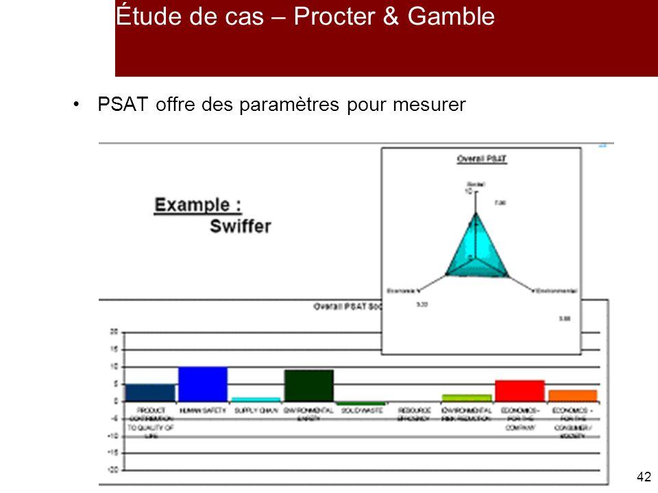 Étude de cas – Procter & Gamble