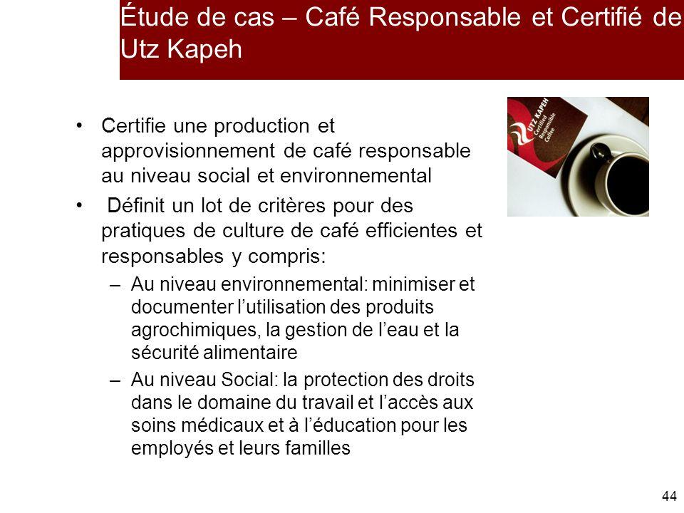 Étude de cas – Café Responsable et Certifié de Utz Kapeh
