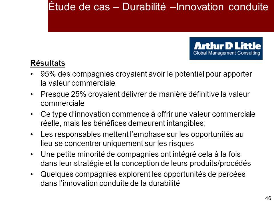 Étude de cas – Durabilité –Innovation conduite
