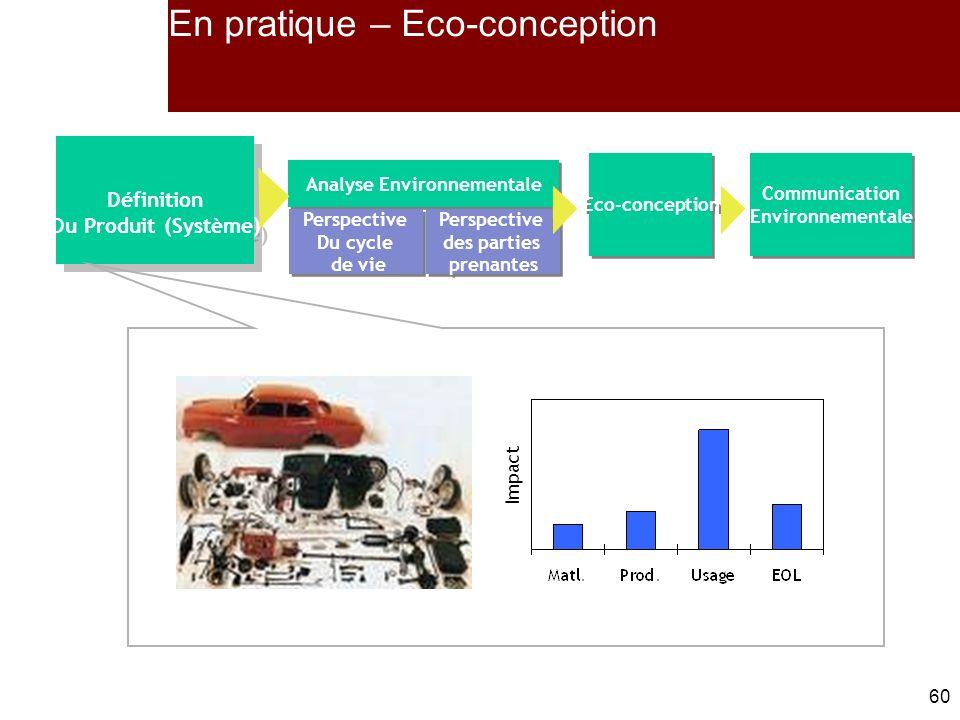 En pratique – Eco-conception