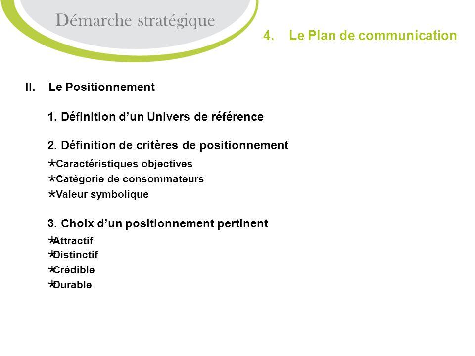 Démarche stratégique 4. Le Plan de communication II. Le Positionnement