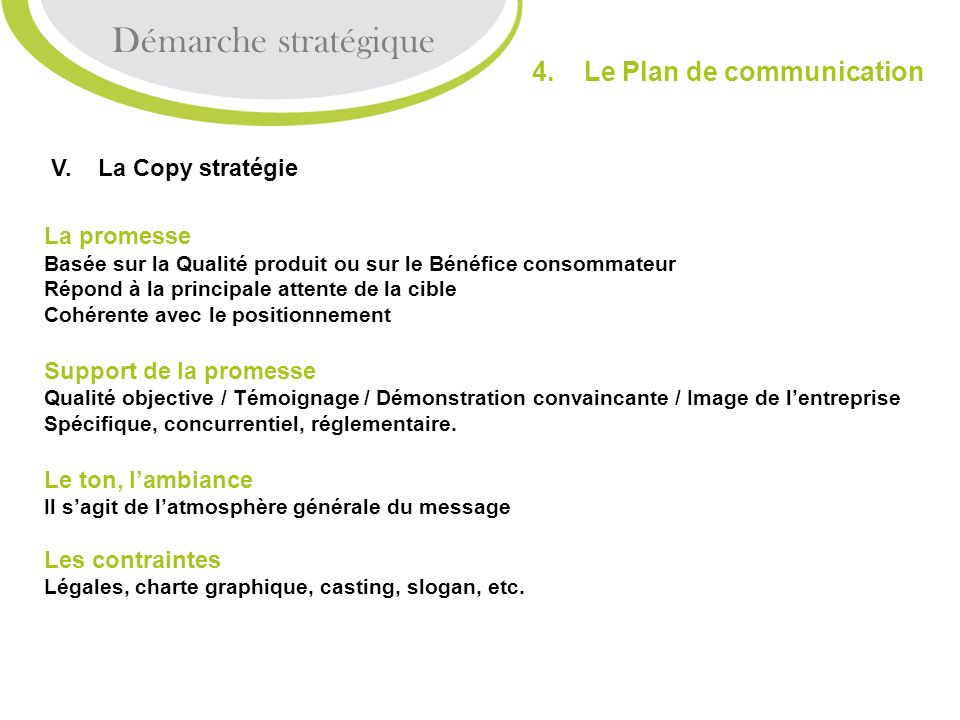 Démarche stratégique 4. Le Plan de communication V. La Copy stratégie