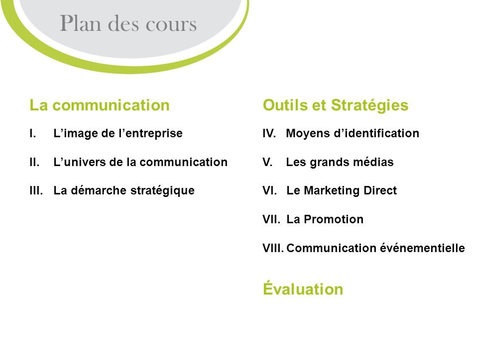 Plan des cours La communication Outils et Stratégies Évaluation